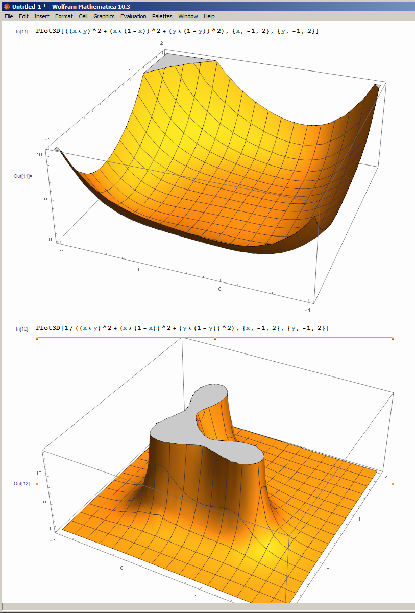 For Example: X&y==0 > (x*y)^2+ Equation Freak: Slope Interactive Notebook  Pages How To Find